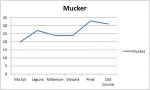 MK Stat