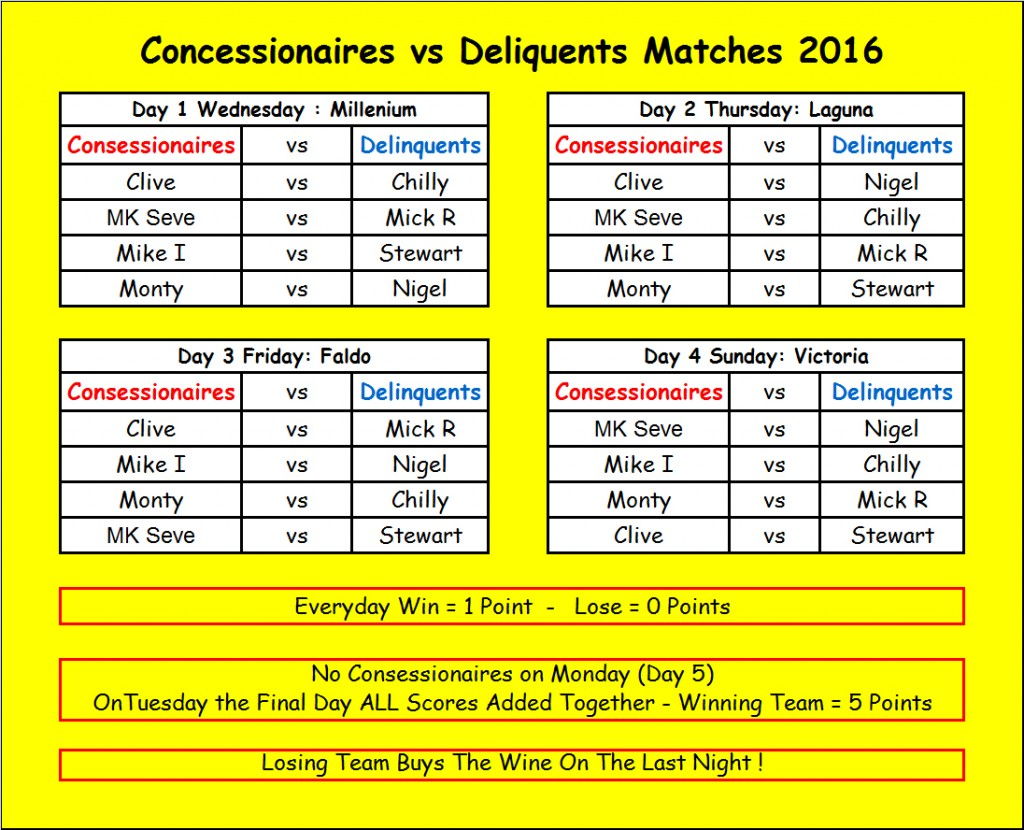Consessionaires vs 2016