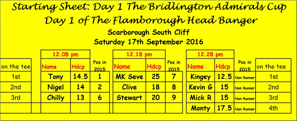 Day 1 Playing order Brid 2016