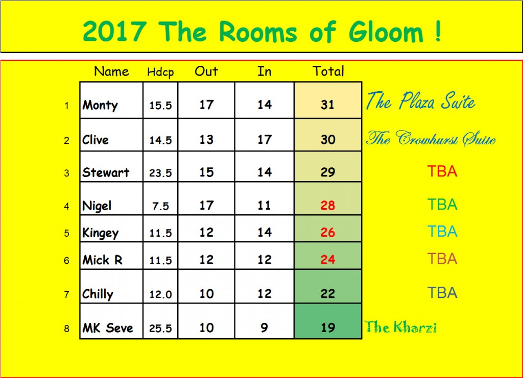 the-rooms-of-gloom